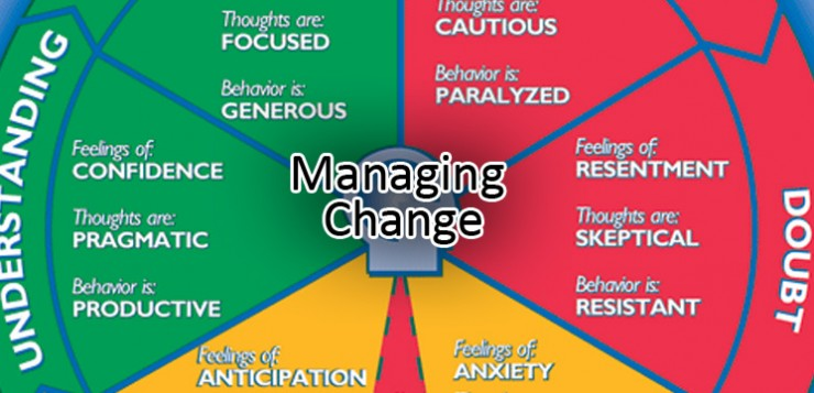 Managing Change - The Possible Mind