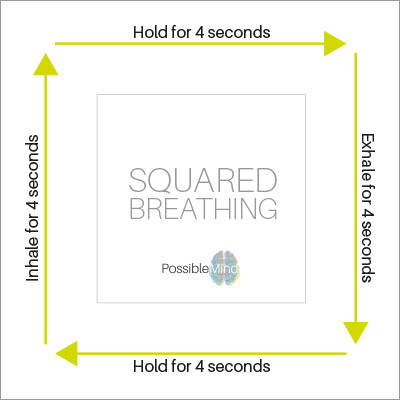 Squared Breathing
