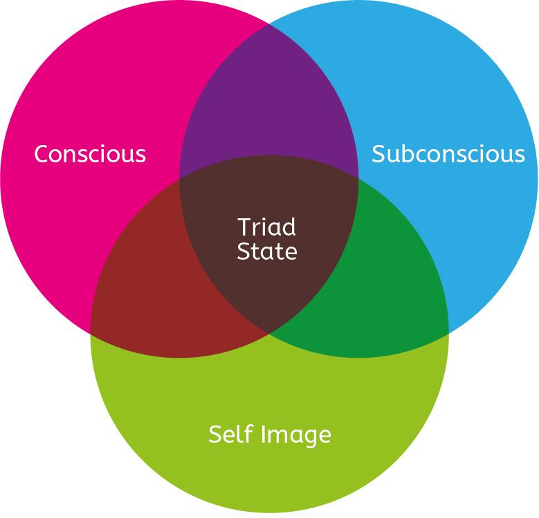 Triad State